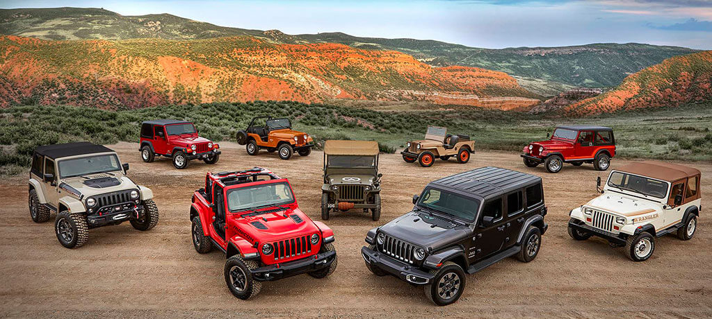 Jeep Wranger Design Evolution