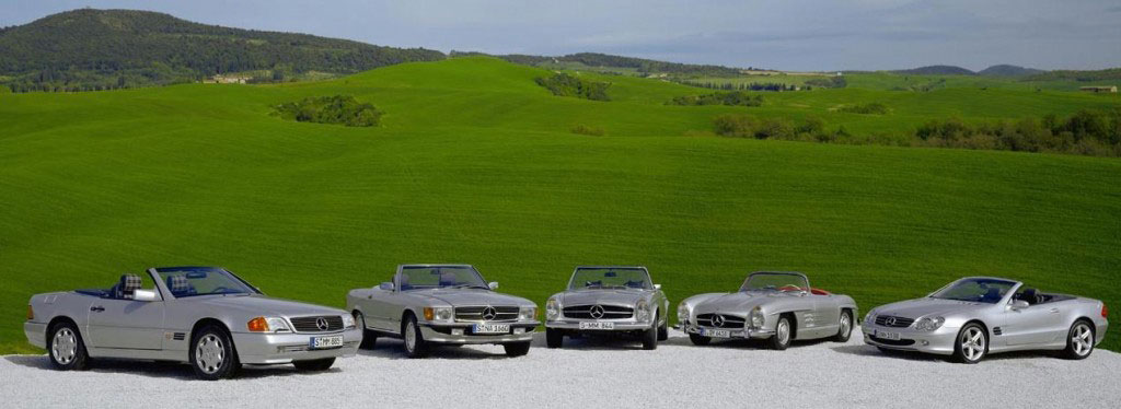 Mercedes-Benz SL Design Evolution